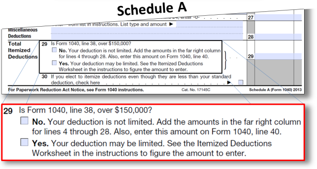 2013 IRS Form 1040 Schedule A zoom-in