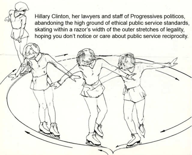 Team Clinton skating the thin line of government legality